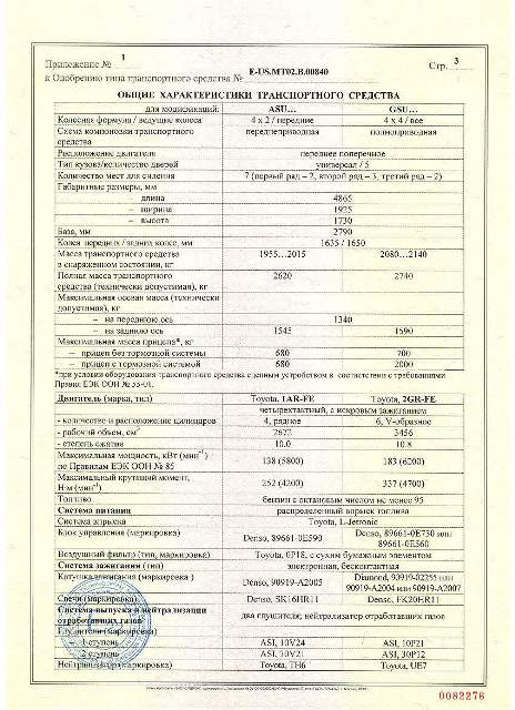 ОТТС TOYOTA HIGHLANDER E-US.МТ02.B.00840-1_Страница_03