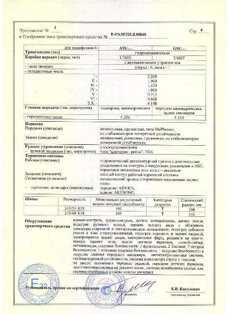 ОТТС TOYOTA HIGHLANDER E-US.МТ02.B.00840-1_Страница_04